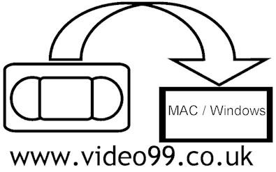 Video files for PC or Mac editing